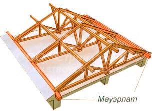 Двускатная-крыша