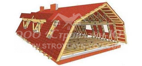 Мансардная-крыша